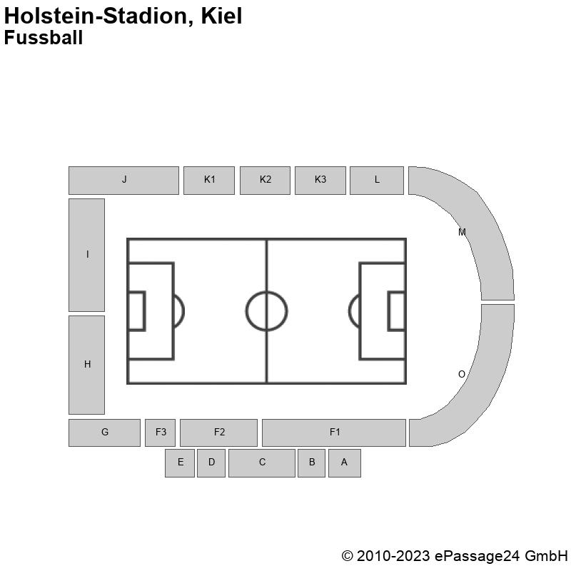 Saalplan Holstein-Stadion, Kiel, Deutschland, Fussball